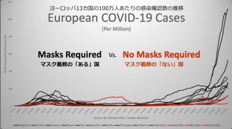 マスク有る無しの差