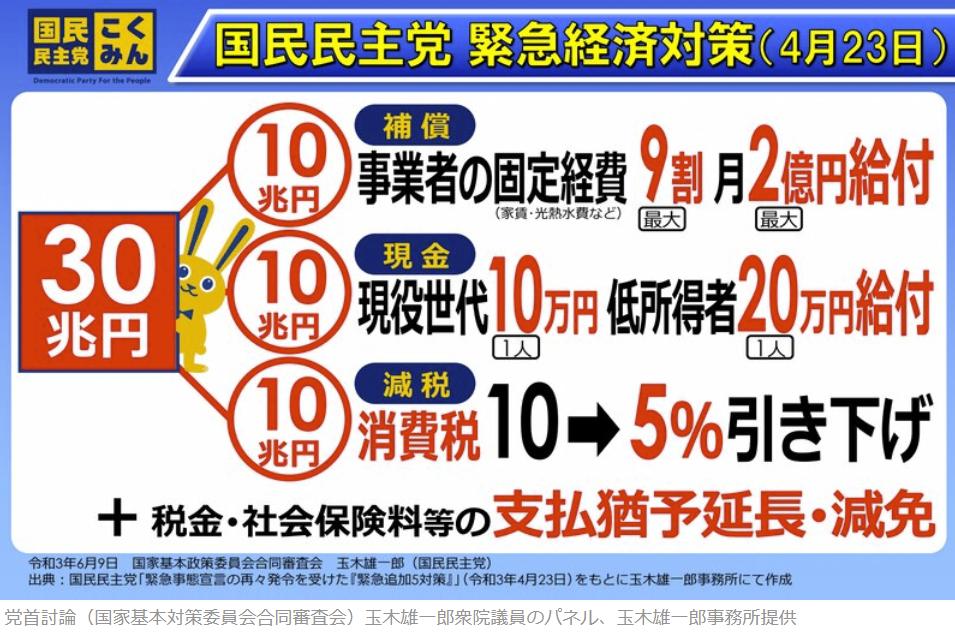 10万円再支給