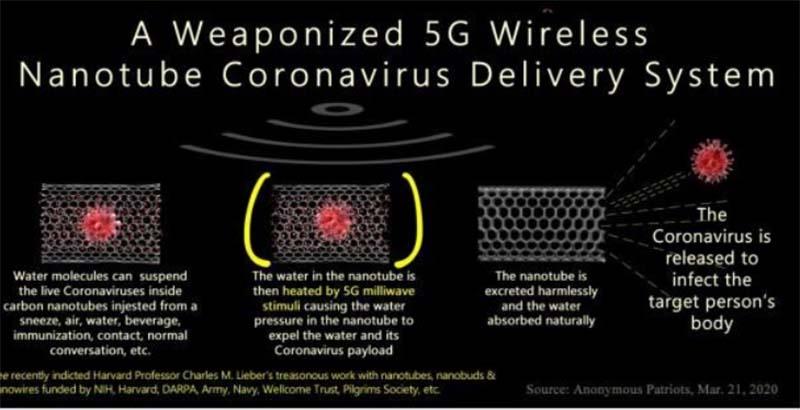 5Gワイヤレス技術